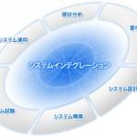 figure_03